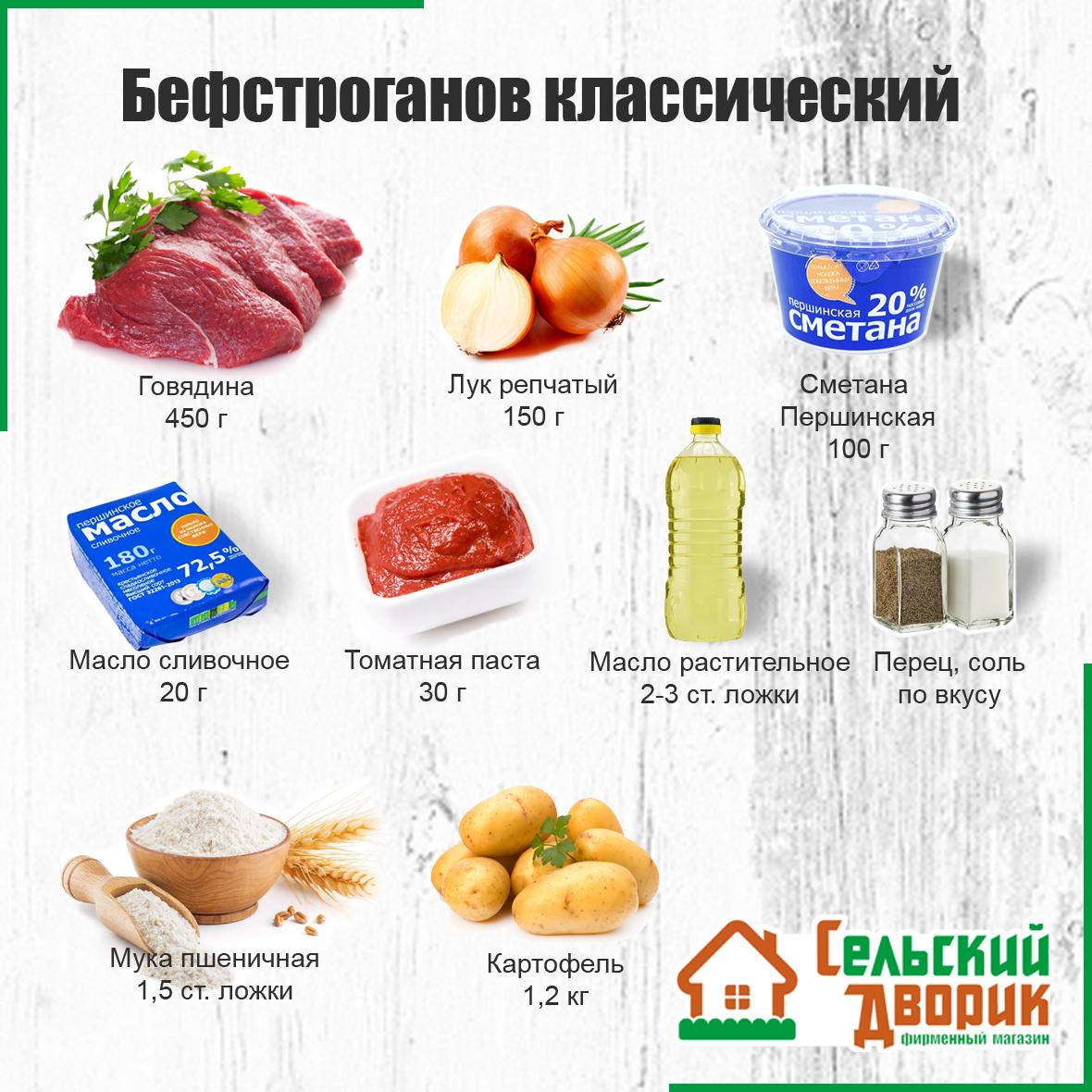Для классического Бефстроганов: говядина, лук, сметана Тюменьмолоко, масло Першинское, томатная паста, масло мука, картошка